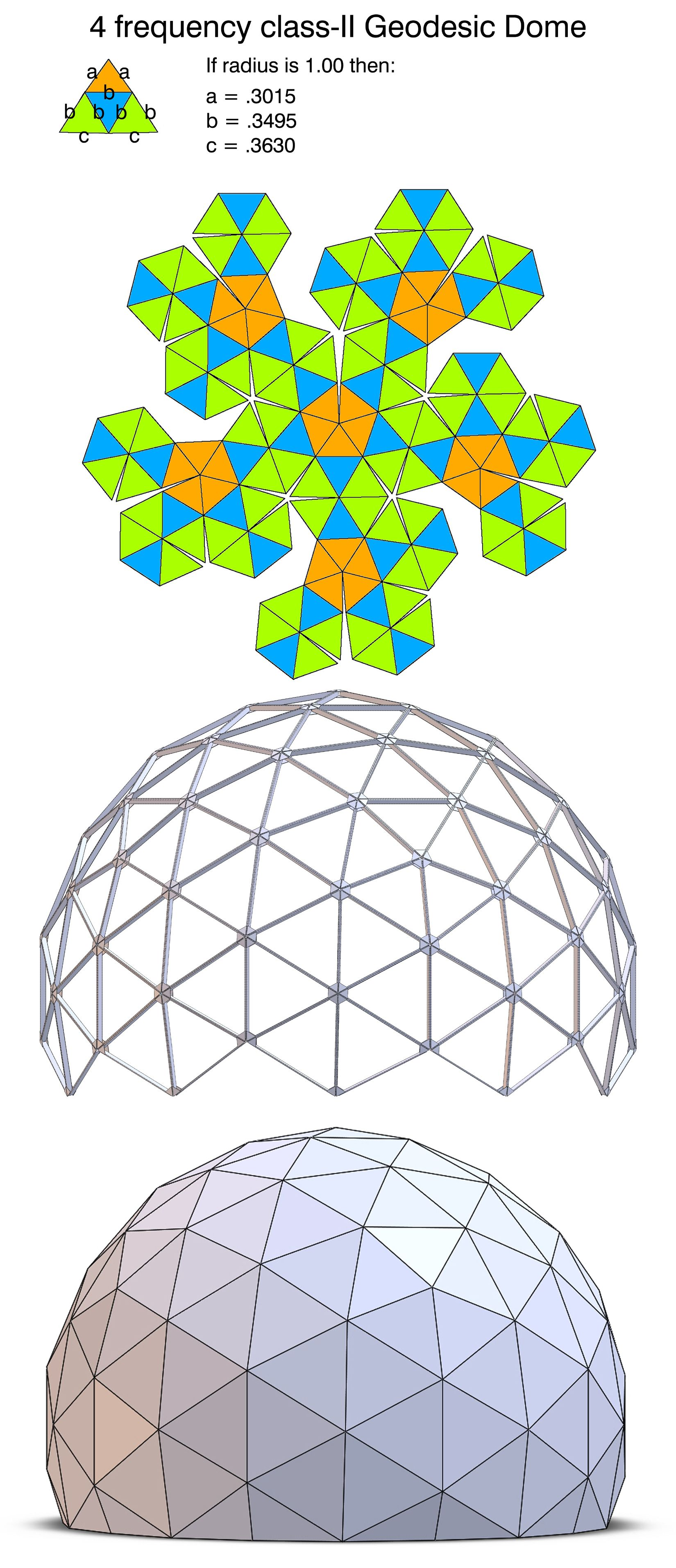 Pattern For A 4 Frequency Class-II Geodesic Dome. Only 3