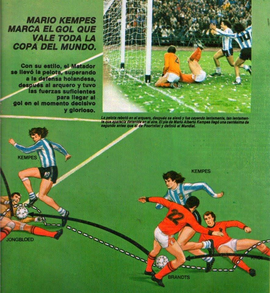 Argentina 3 Holland 1 in 1978 in Buenos Aires. A graphic look at ...