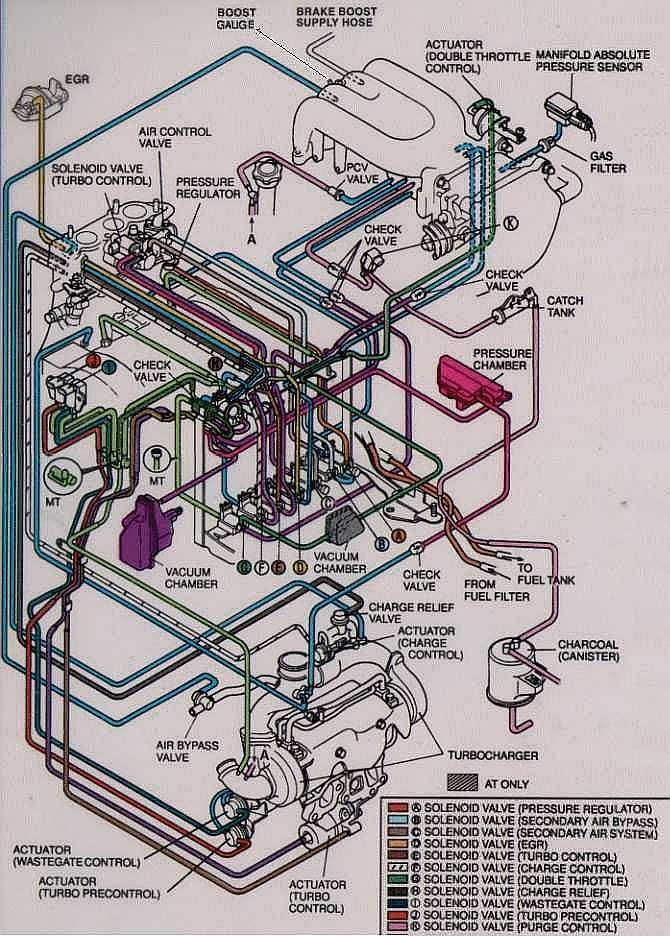 how to test vacuum booster in ford topaz 1993