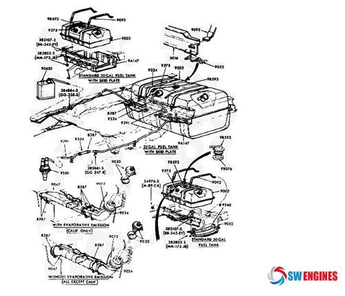 a good engine diagram #SWEngines | Engineering