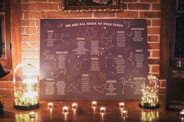 Guide Guests To Their Seats With A Constellation Seating Chart Constellation Wedding Galaxy Wedding Seating Chart Wedding