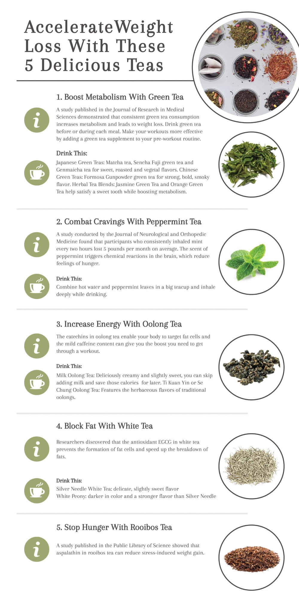 Pin on Green Coffee Beans And Weight Loss