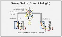 3 way switch diagram power into light homes pinterest 3 way switch diagram power into light for the home 28 images faq ge 3 way wiring faq smartthings community wiring a 3 way switch 3 way switch wiring swarovskicordoba Images