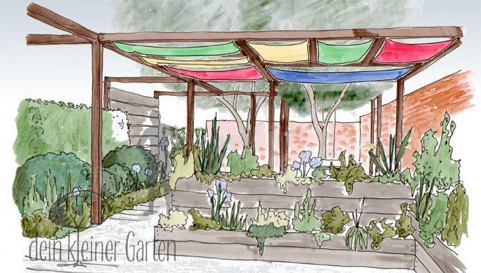 #Garten Konzept Blick in den Garten