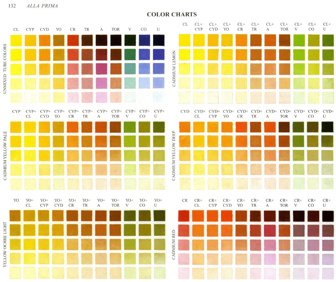 Richard schmid color charts google search color pinterest richard schmid color charts google search nvjuhfo Images