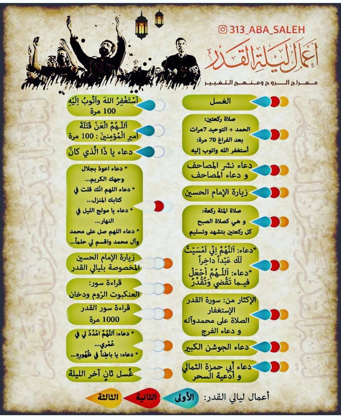Pin By 313 Aba Saleh On 313 Aba Saleh