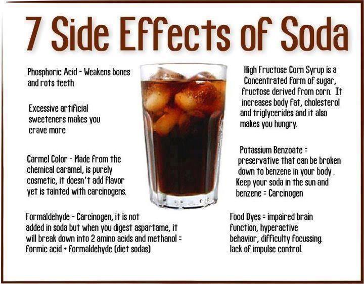 Still drinking soda?