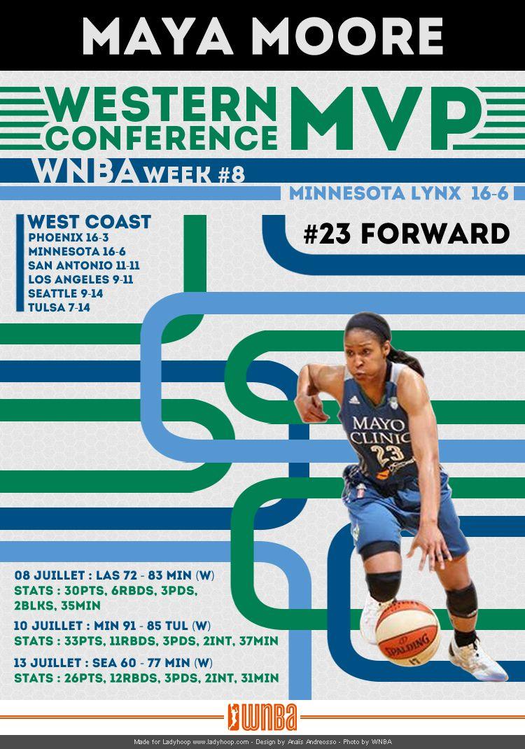Maya Moore et Angel McCoughtry MVPs de la semaine