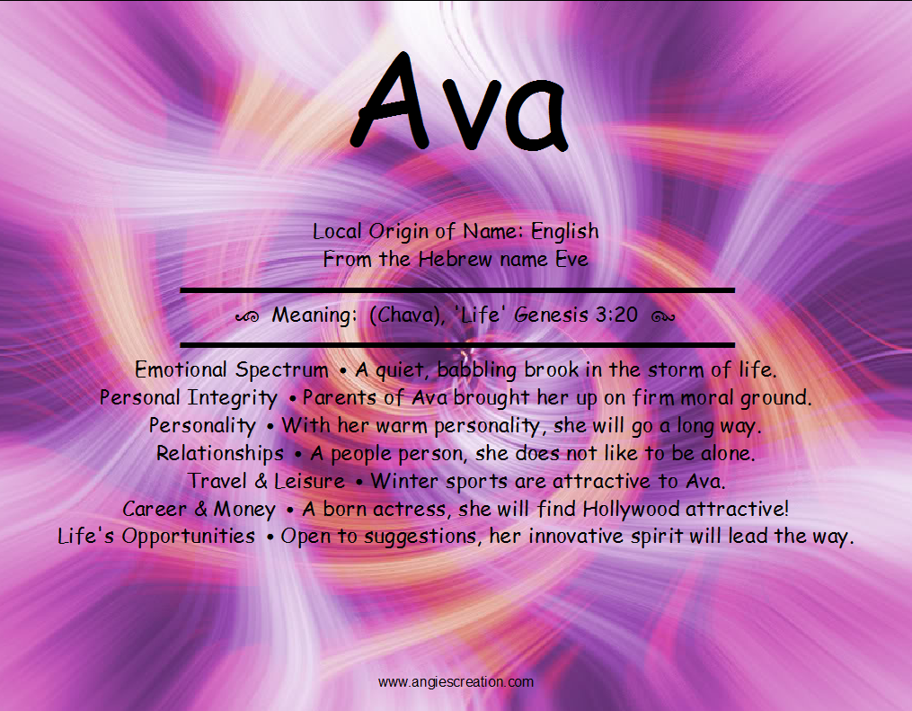 Mean What Hebrew In Does The Ava Name