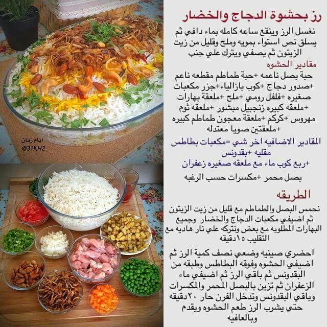 رز بحشوة الدجاج والخضار Tunisian Food Food Recipies Cooking Recipes Desserts