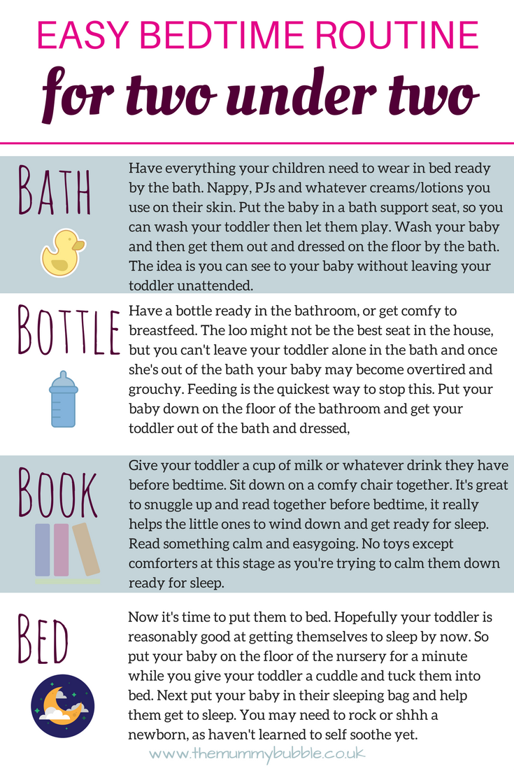 Newborn Bedtime Bedtime Routine Tips For Two Under Two Baby Ideas Pinterest
