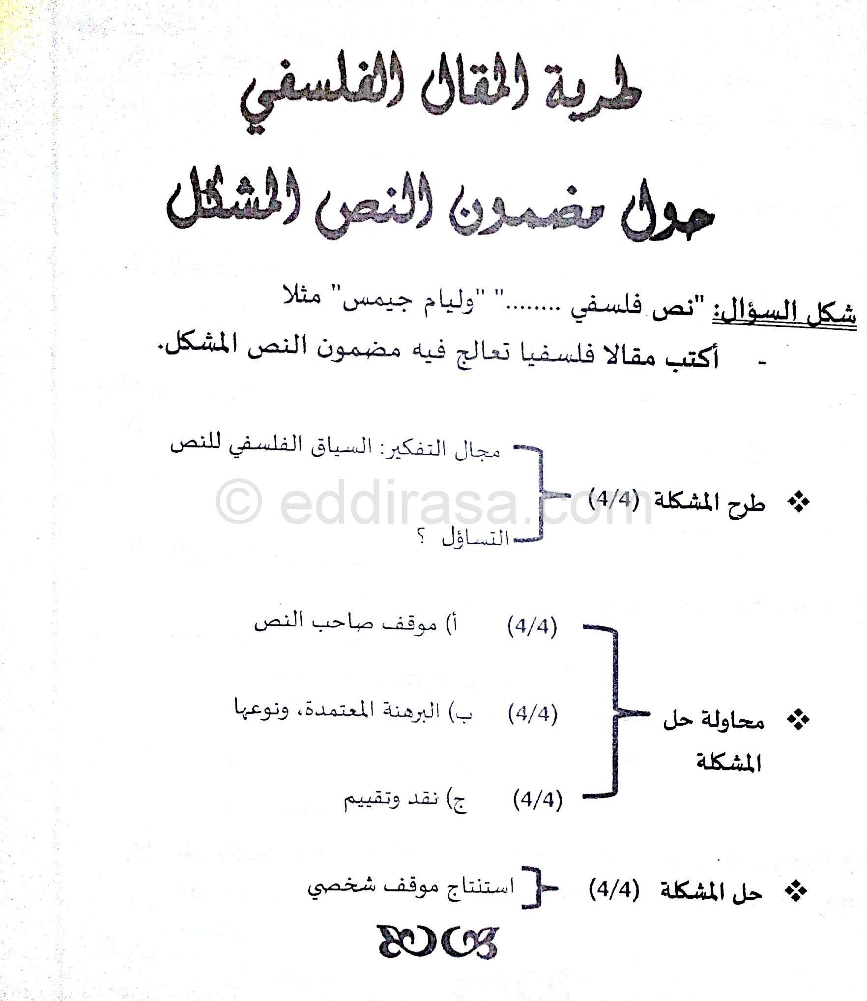 منهجية كتابة مقالة فلسفية سنة ثالثة ثانوي جميع الشعب موقع الدراسة الجزائري Math Math Equations Equation