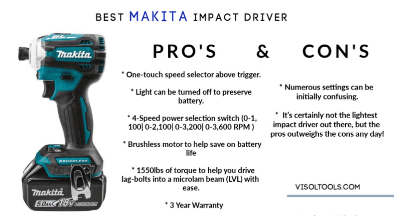 Account Suspended Impact Driver Impact Drivers Makita
