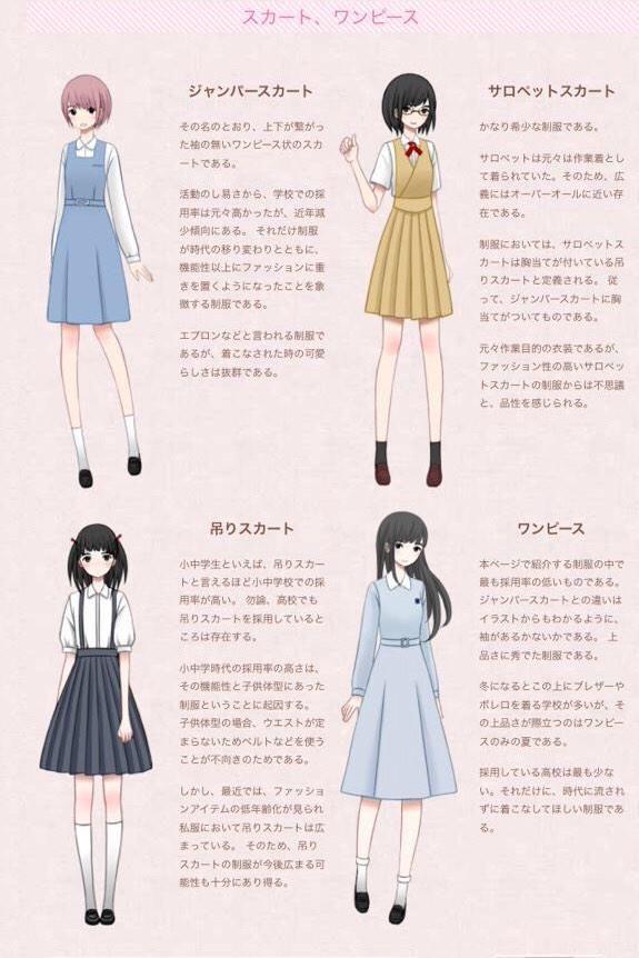 ファッションコーデ on twitter character design disney princess character