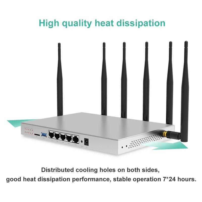 802 11AC 3g 4g SIM Card Router 2 4G 5G Dual Band Gigabit OpenWrt