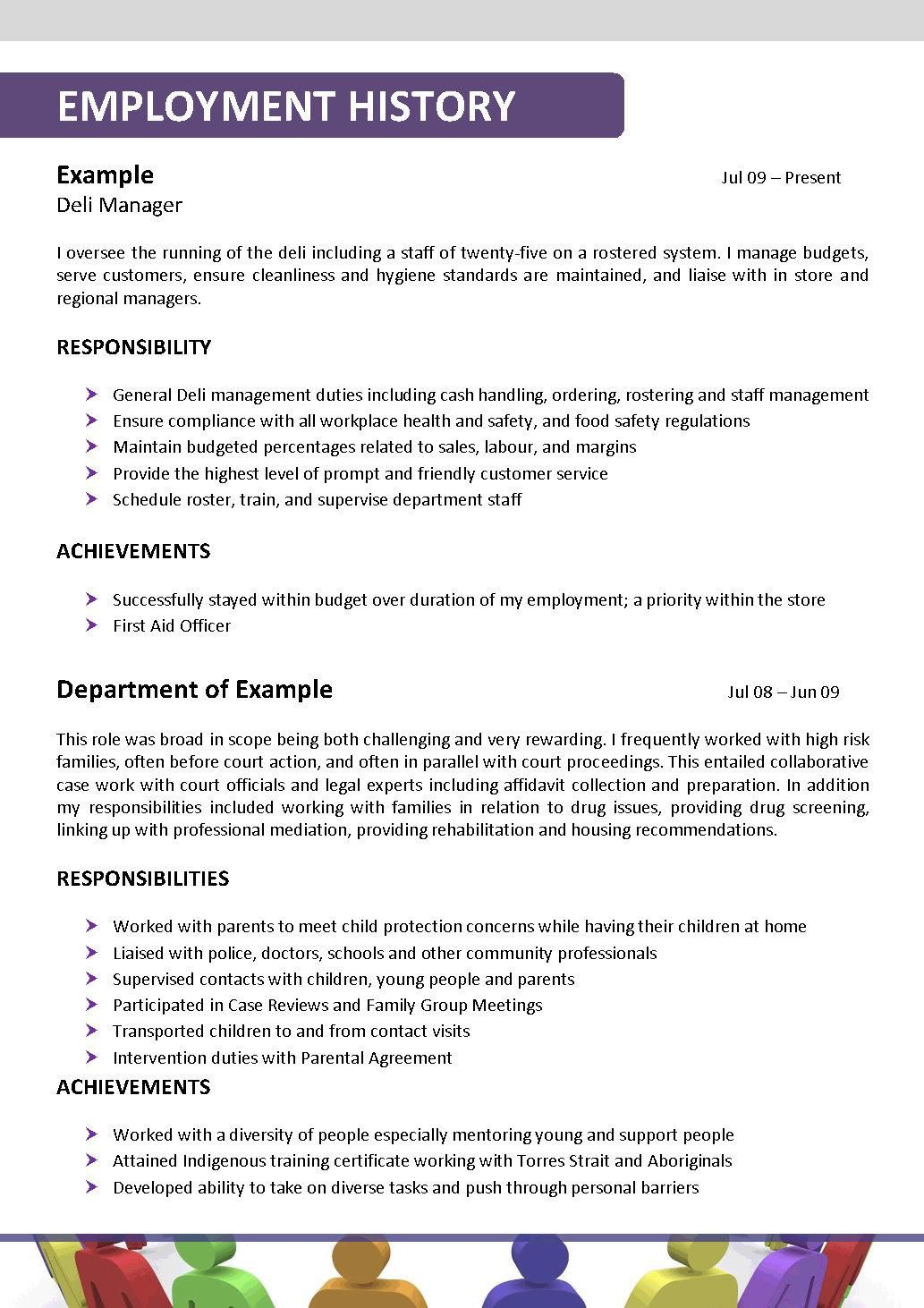 social work resume format are really great examples of resume and curriculum vitae for those who are looking for job - Social Worker Resume Templates