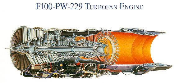 F16 Engine F100pw229
