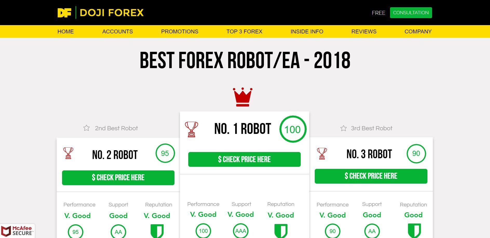 Рейтинг форекс старт а куликов форекс