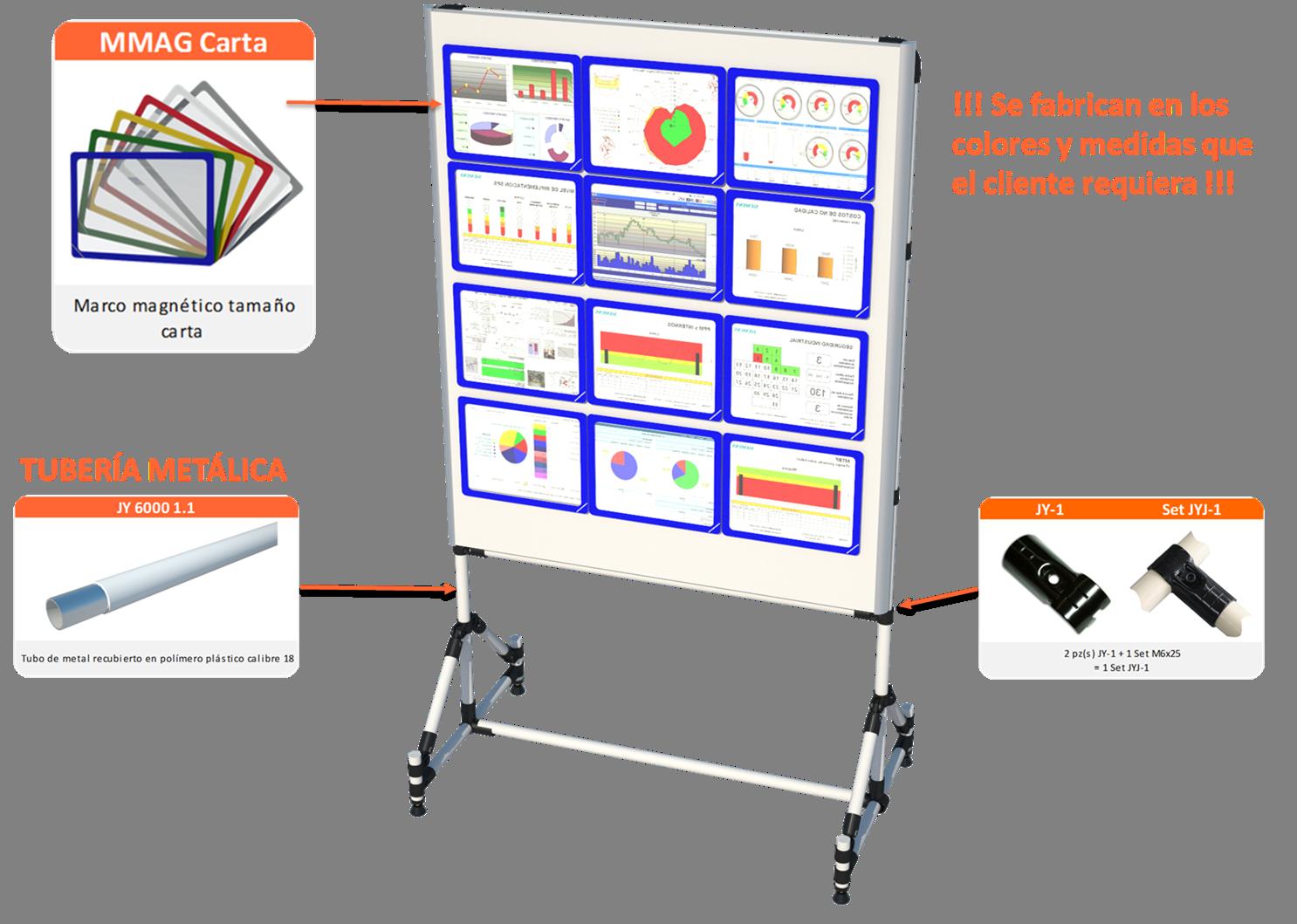 Tableros de gestión visual – Lean Solutions | Lean | Pinterest ...