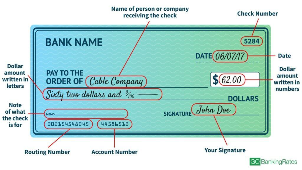 Image Result For How To Fill Out A Check Math Help Dollar Note Teaching