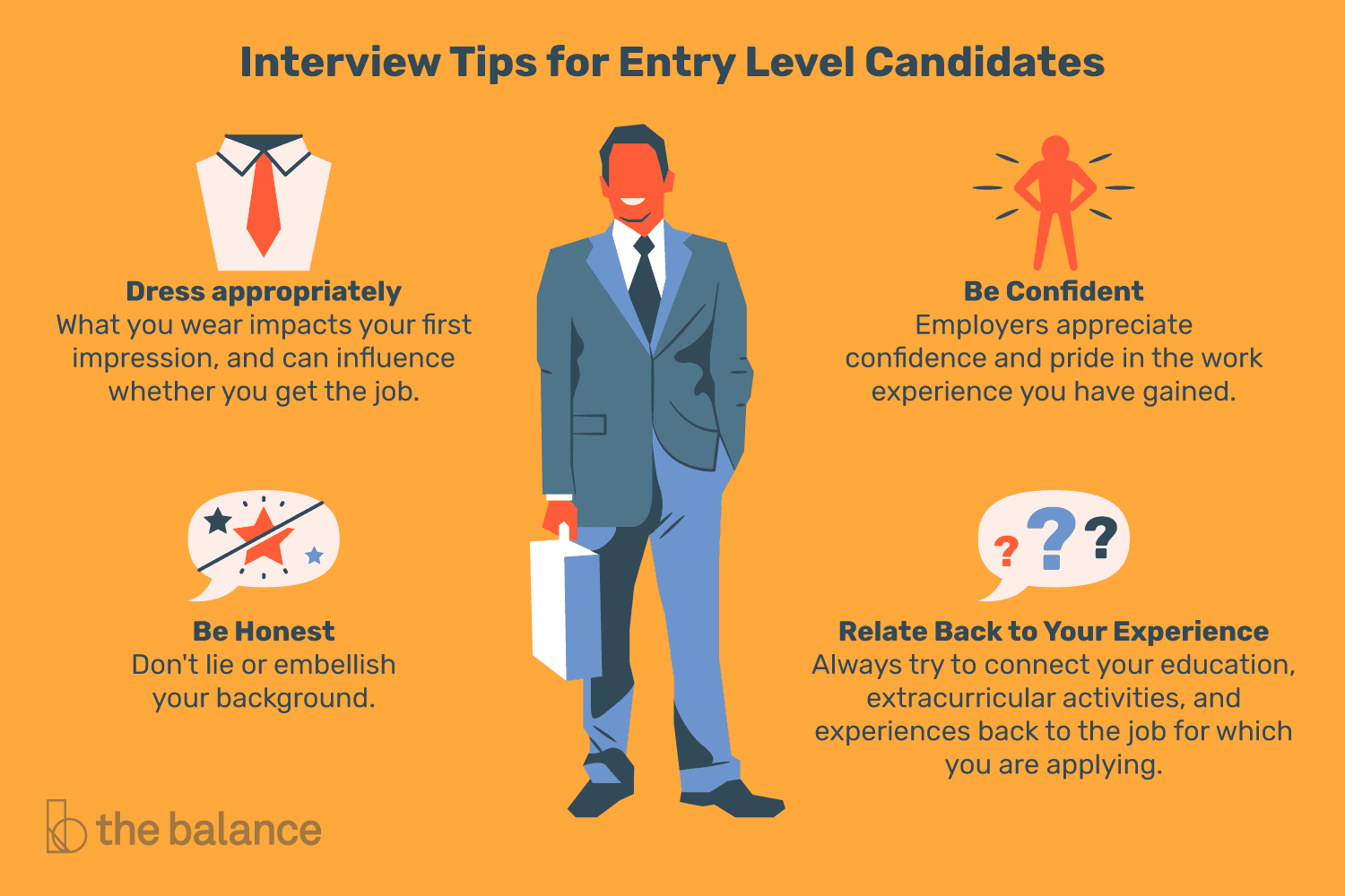 5 Ways To Make A Good First Impression For An Interview In