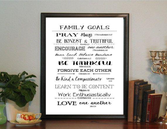 Family Rules Scripture Printable Family Goals PDF Print Christian