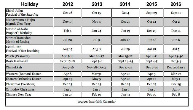 October  Calendar Jewish Holidays   Oct Calendar