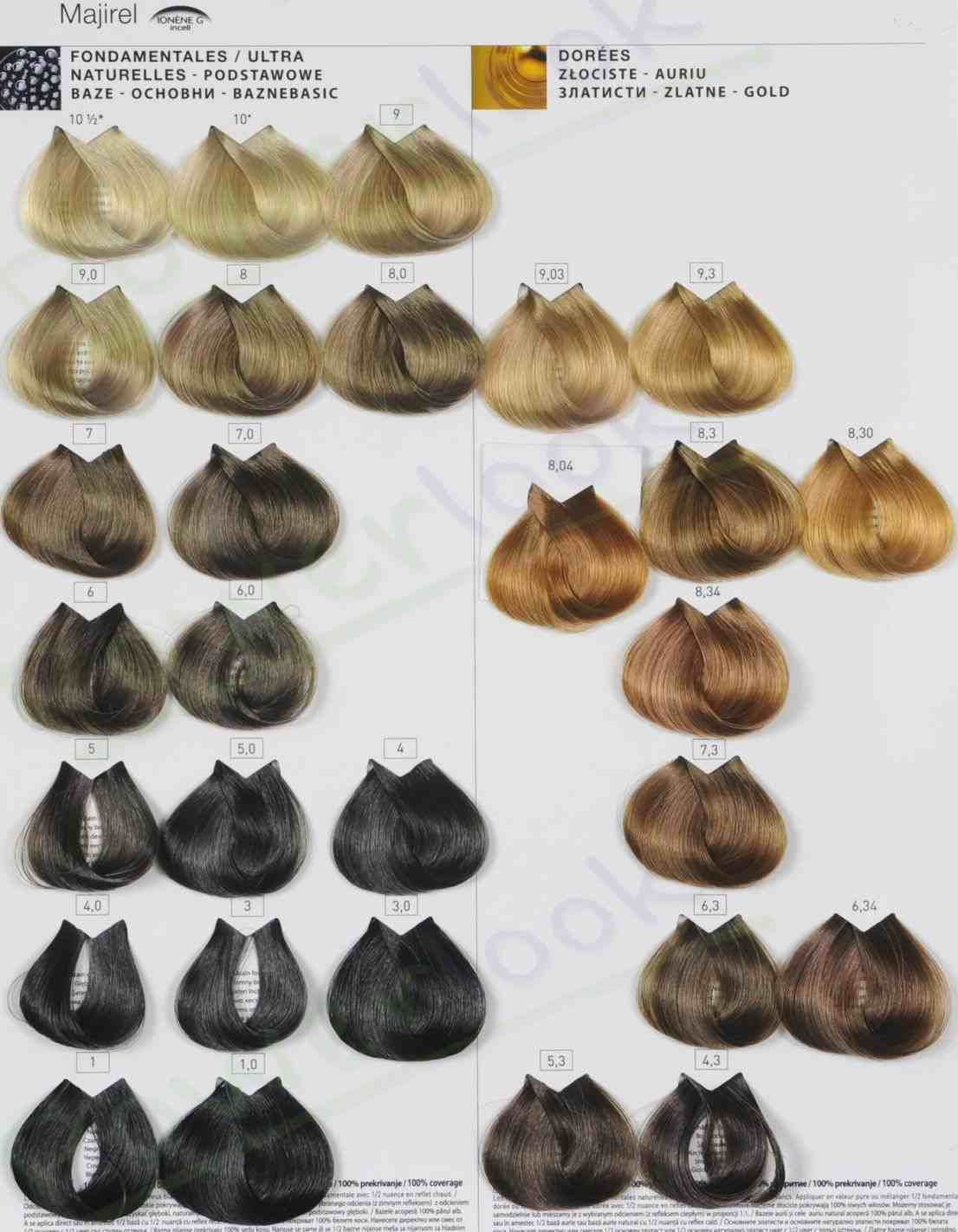 Re A Guy Wanting To Go Blonde Loreal Hair Color Chart Numbers