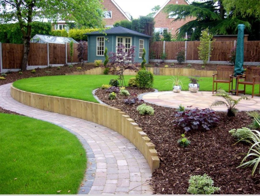You Should Search For A Backyard Design Tool Which Provides Real Time Walkthroughs Of Your Landscap Small Backyard Gardens Front Yard Landscaping Garden Design