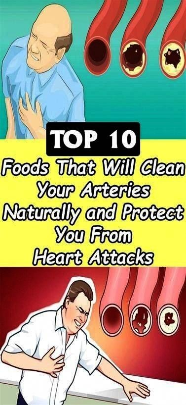right food and prevent a heart attackEat the right food and prevent a heart attack Arteries Of The Upper Extremities Circulatory Pathways this hommemade face mask tighten...