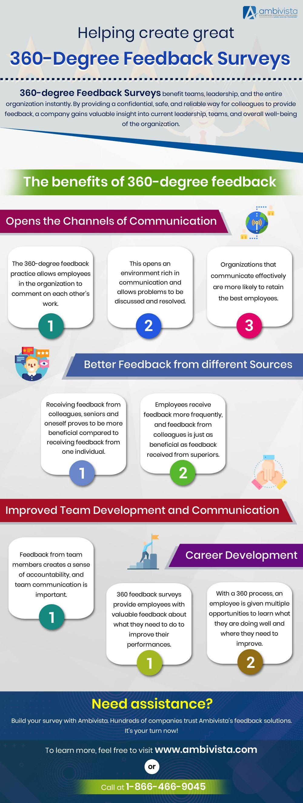 Helping Create Great 360 Degree Feedback Surveys In 2020 360 Feedback Assessment Tools 360 Degree Feedback