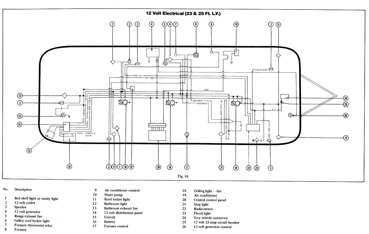 wiring diagram for a vintage camper
