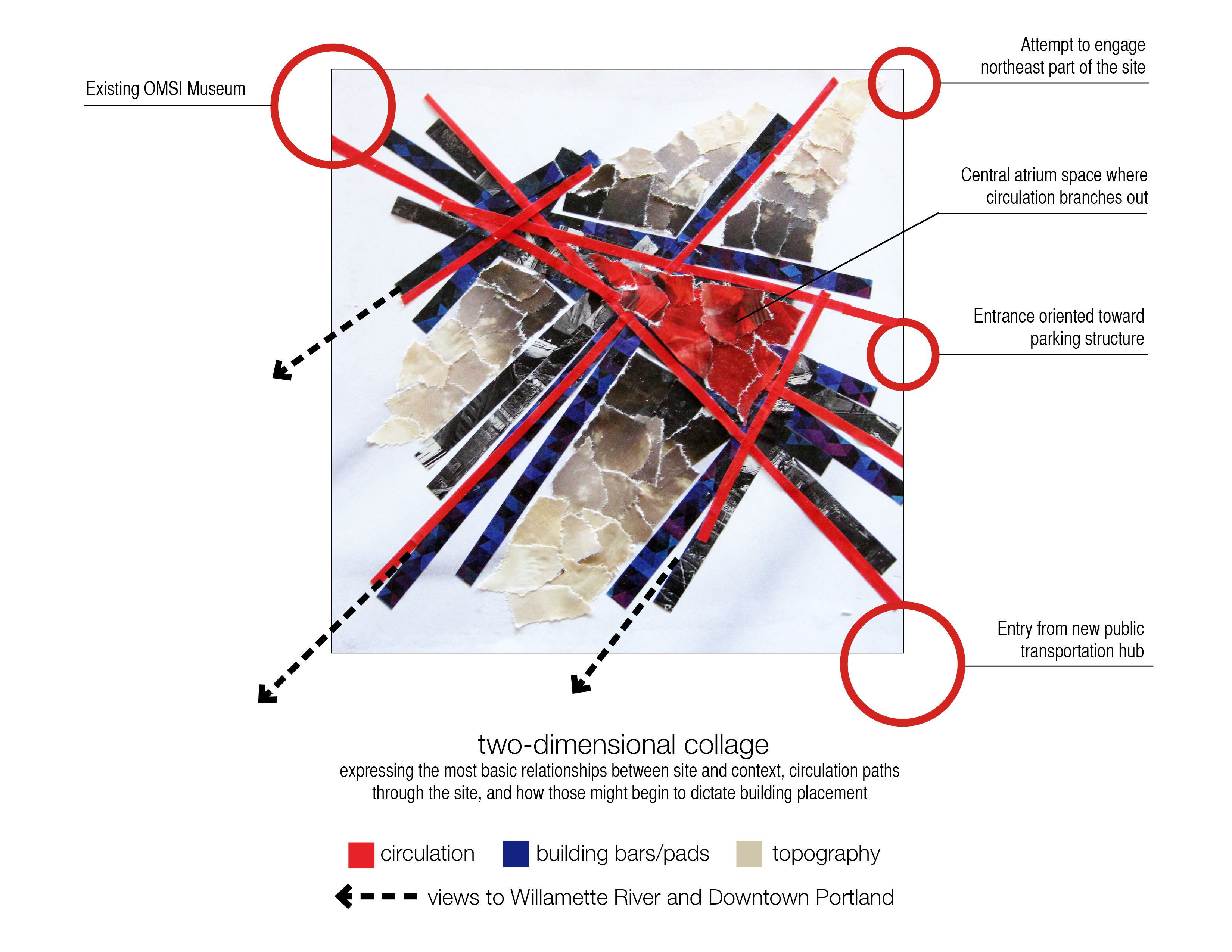Architecture Site Analysis Diagram Ups Connection Wiring Development I N T E R O S Pinterest