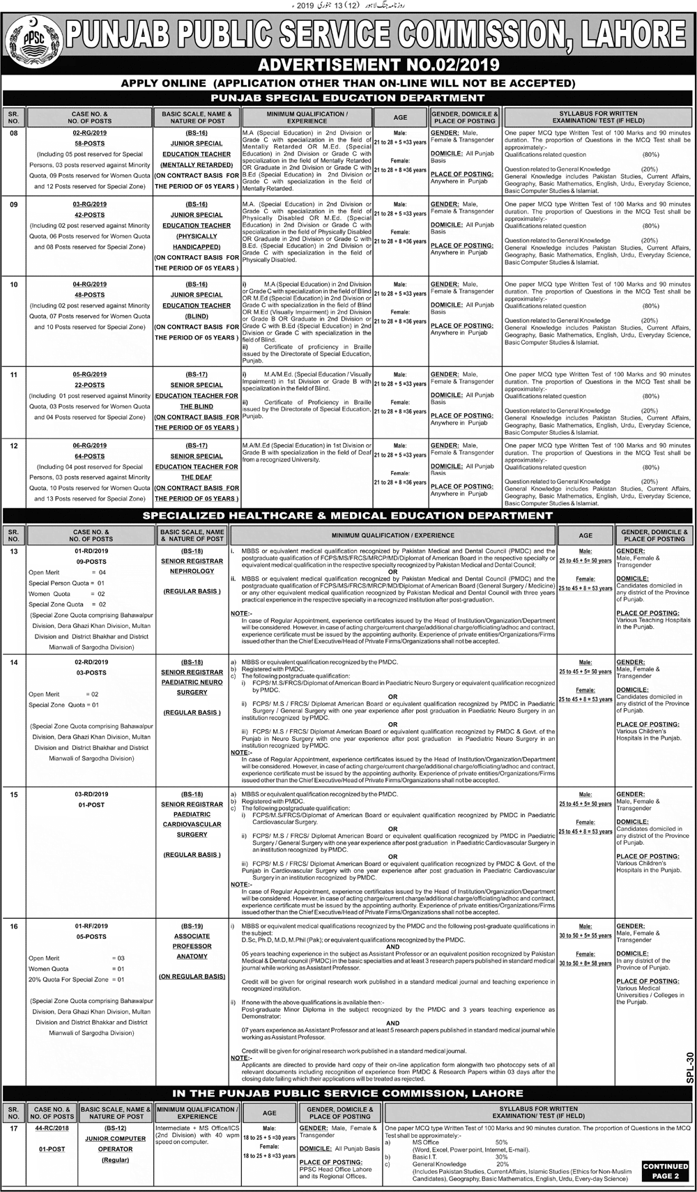 Punjab Public Service Commission Jobs 2019 Advertisement 2 a | imp