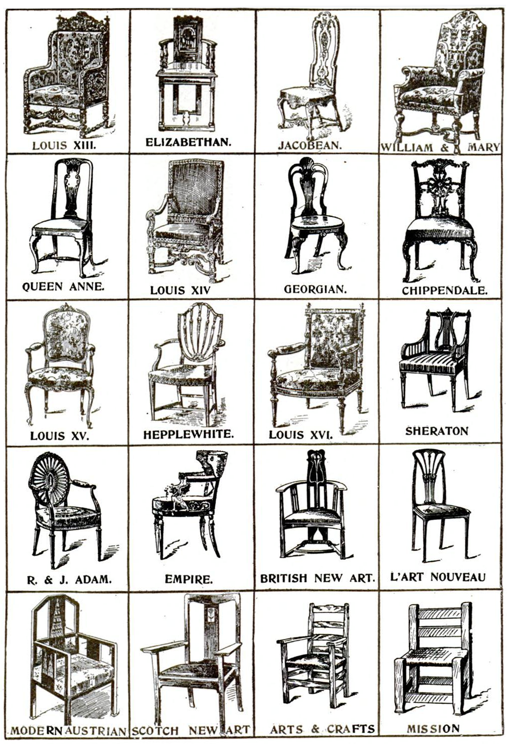 collecting antique furniture style guide. This Chart Was Originally Published In 1907 On The February Issue Of Popular Mechanics. It Shows Designs That Are Still These Days. Collecting Antique Furniture Style Guide C