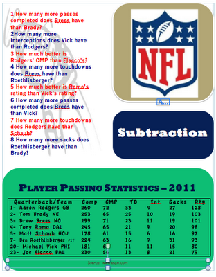 Subtraction with football stats---single and double digit with regrouping & triple digit without regrouping