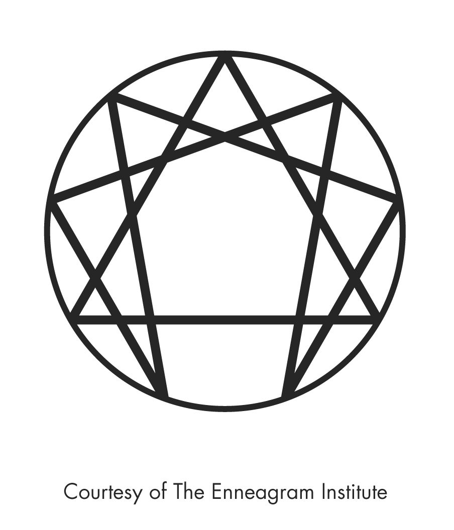 The Enneagram is a dynamic, moving symbol of change and