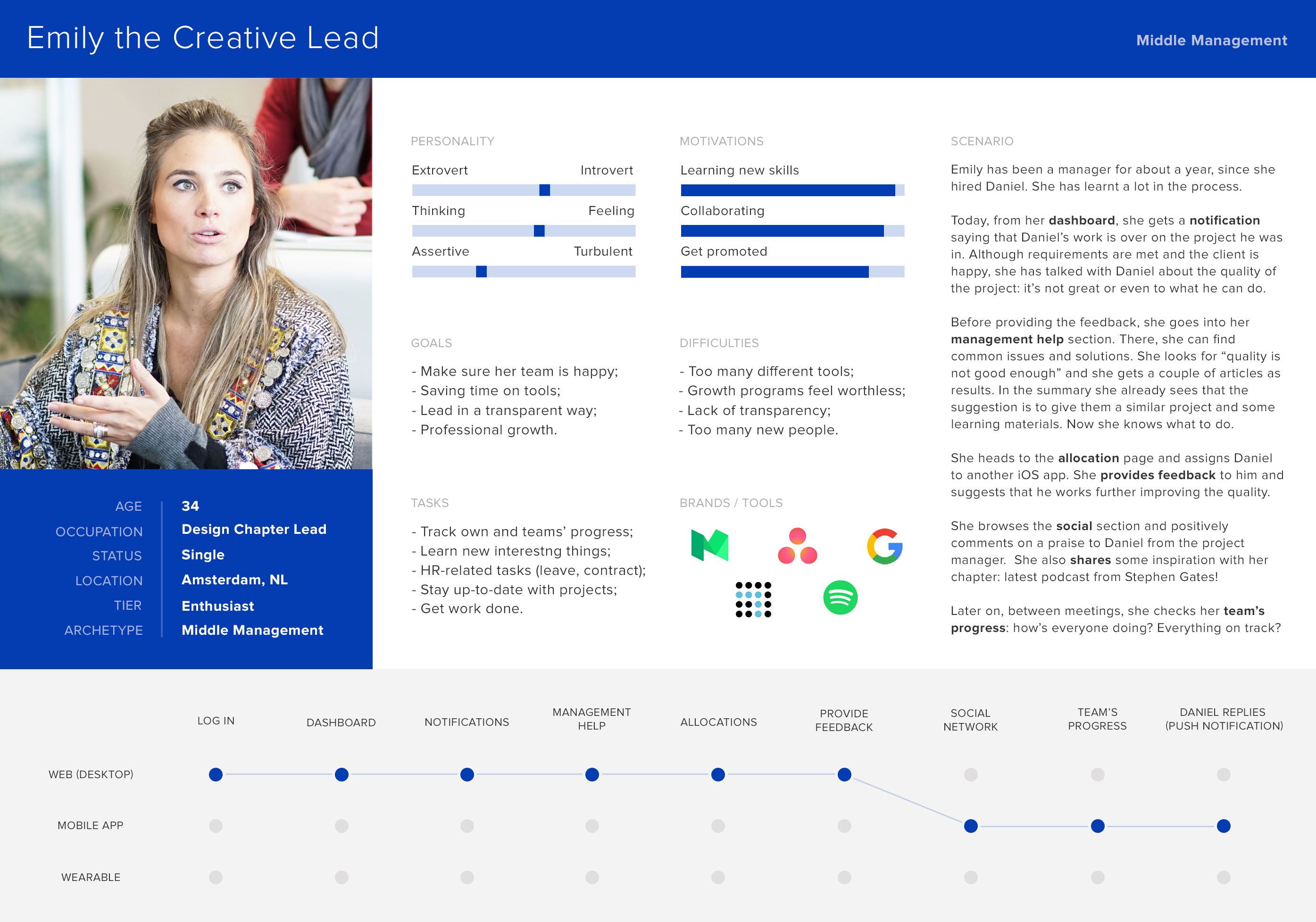 Cheat Sheet For Ux Testing Interview Questions Learn Ux Design Online Design Design System