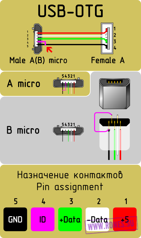 Usb Printer Cable Wiring Diagram : Распиновка usb распайка распиновка micro
