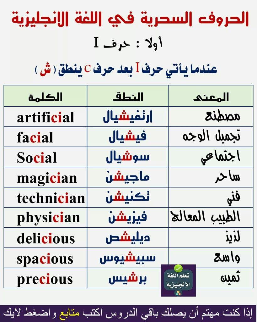 Pin By كرار البياتي On Learn ẽnglish English Language Learning Grammar English Language Course Learn English Vocabulary