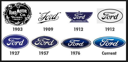 Evolution Of The Ford Motor Company Logo