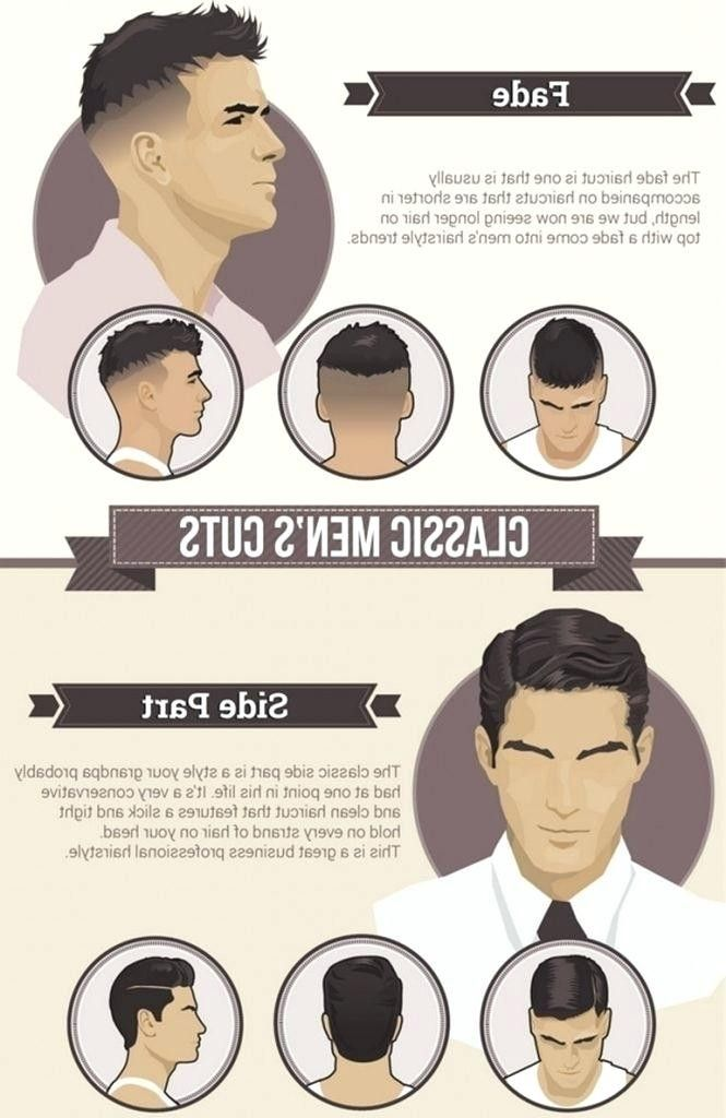 Names Of Haircut For Male | Different hairstyles, Hair ...