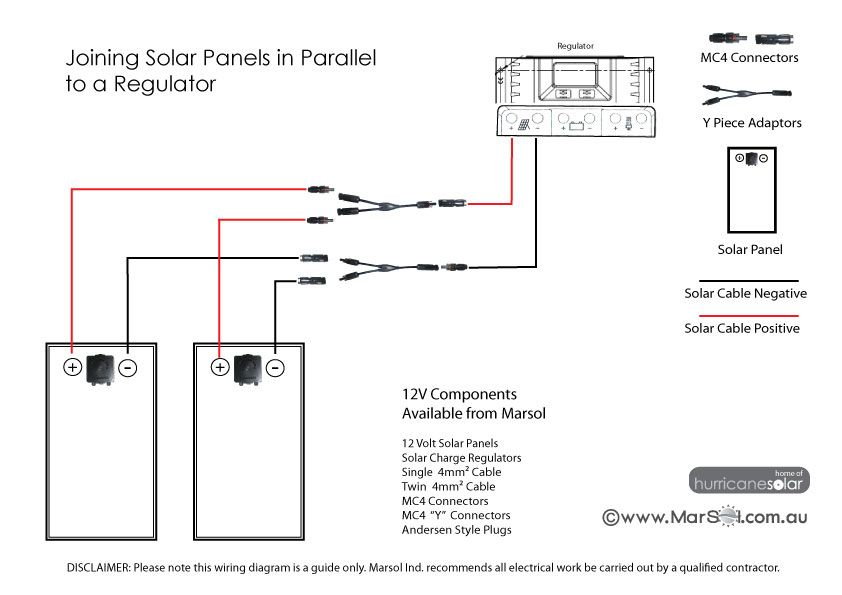 77efe3b366a227c02c6b7153eec23f03 connecting 12v solar panels in parallel solar energy products wiring solar panels in parallel diagram at suagrazia.org
