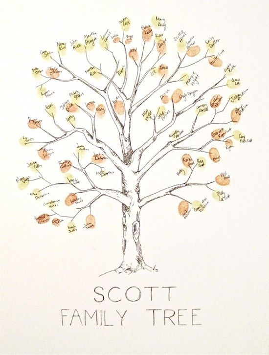 Thumbprint Family Tree By Sweetdreams Family Projects Pinterest