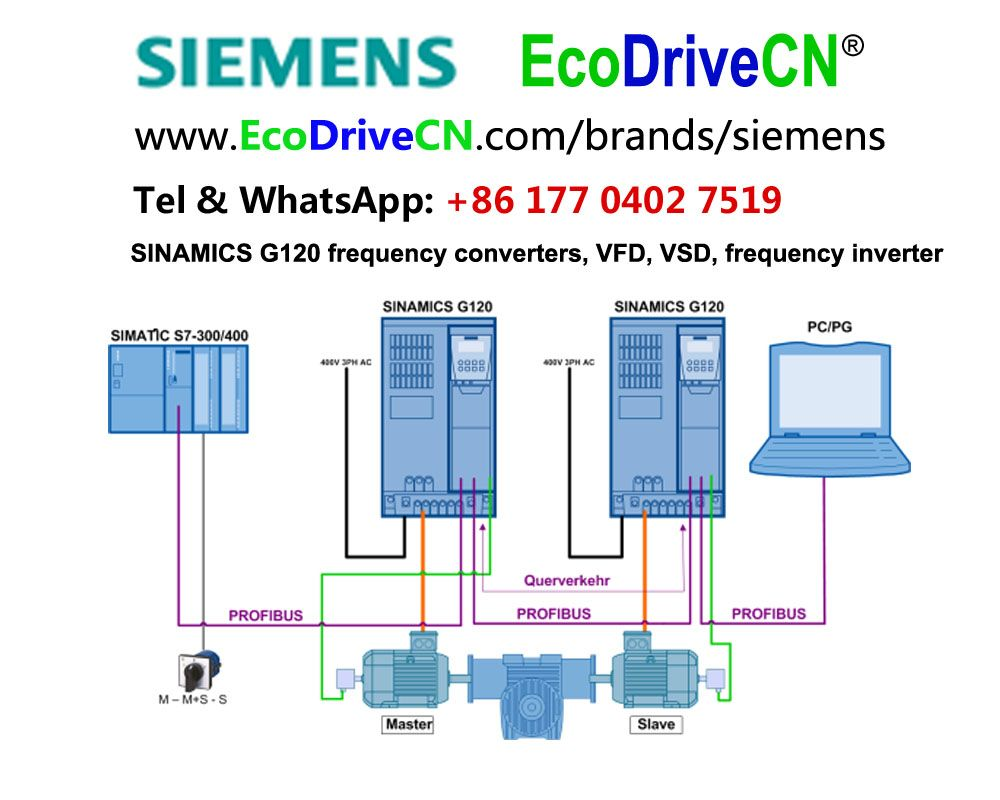 wiring diagram siemens sinamics g120 frequency converters (variable sd  drives     on