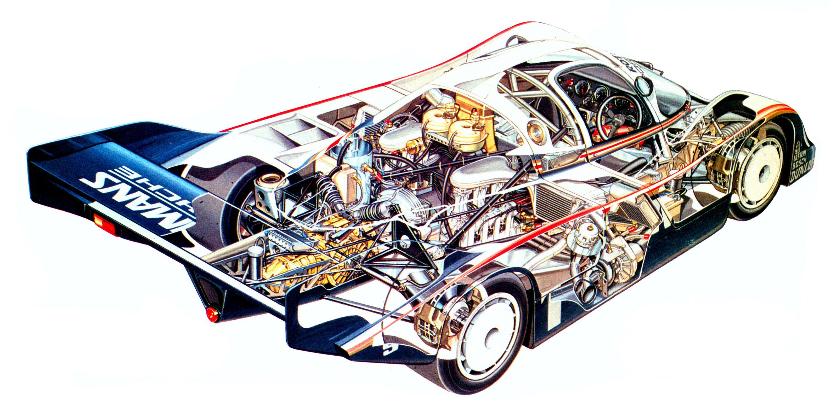 Porsche cutaways . | SMCars.Net - Car Blueprints Forum | Race Car ...
