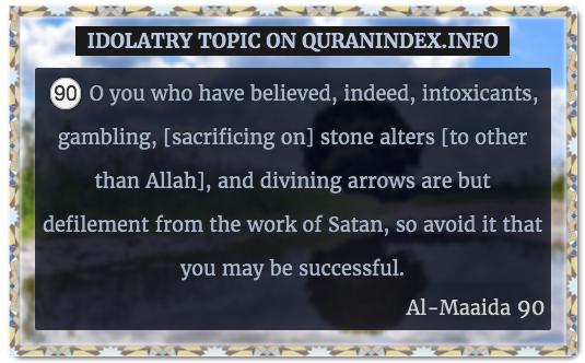 idolatry in islam