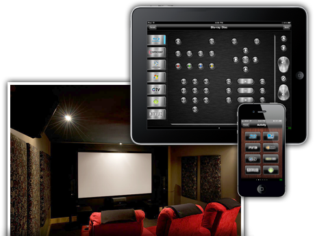 iRule Universal Remote for iPad and iPhone Home