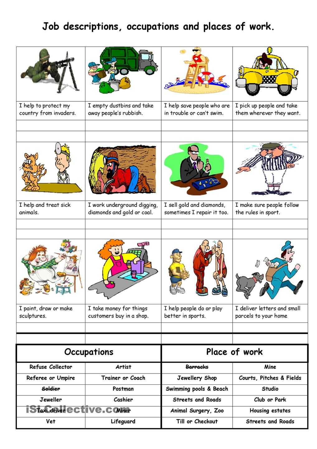 job descriptions occupations and places of work work job description