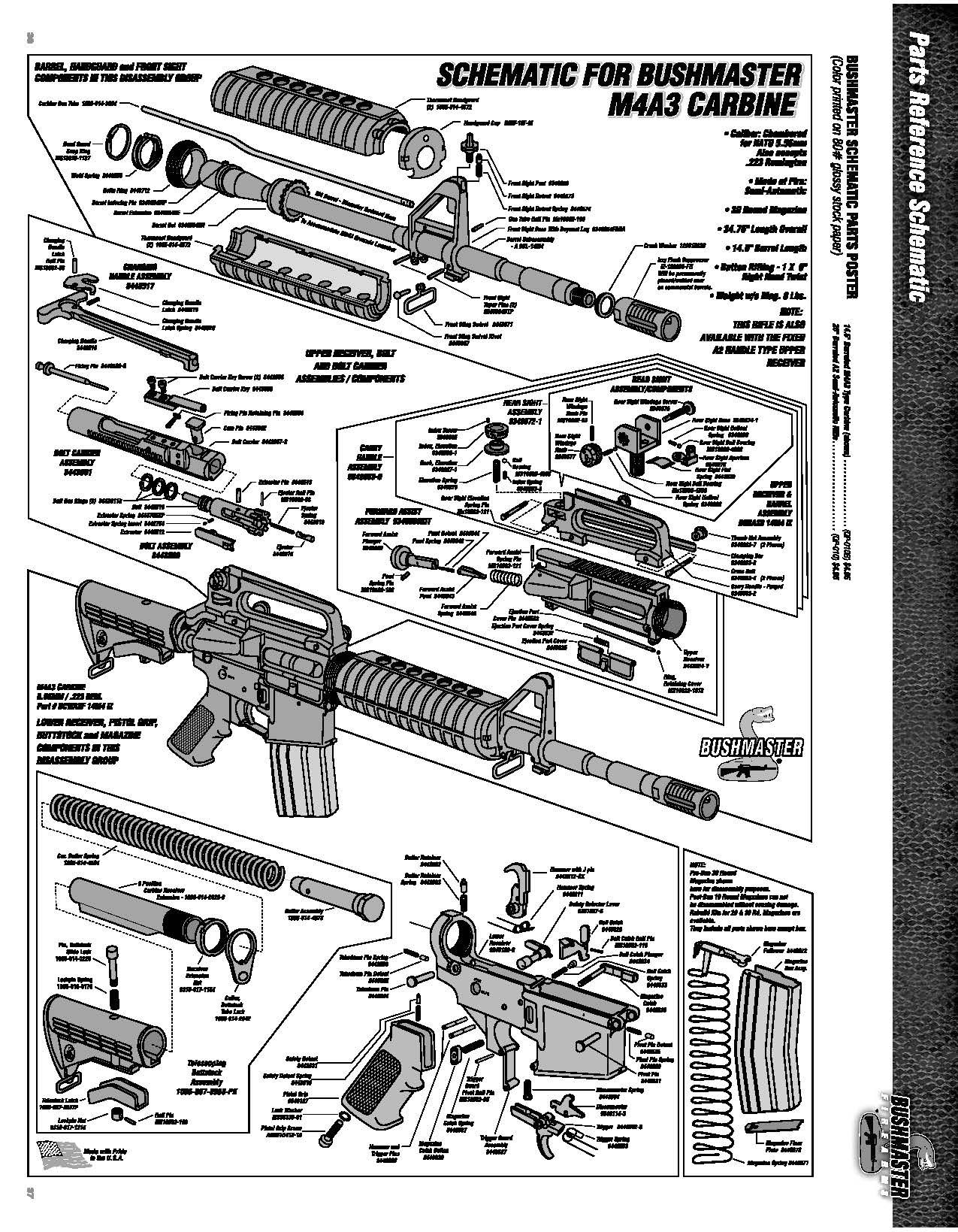 AR-15 Parts Schematic (Bushmaster) (pg 36) | Guns | Pinterest | Guns